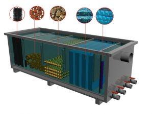 Sky Industrial Group биофильтры из полипропилена